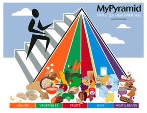 newpyramid